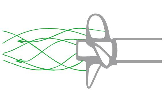 helicesfunc